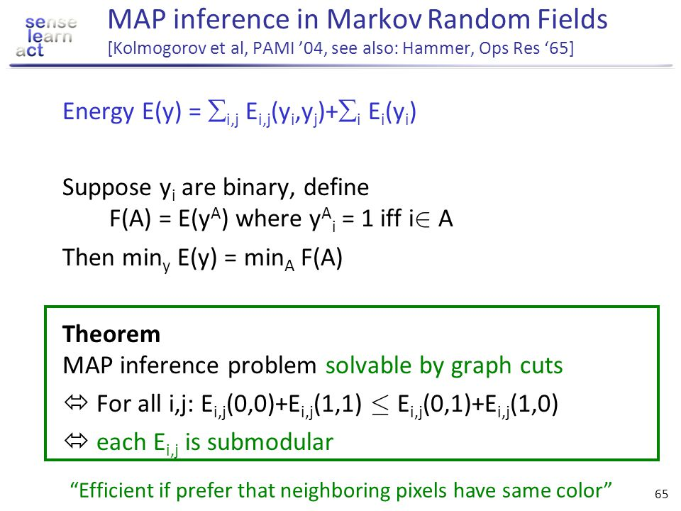 MAP inference in Markov Random Fields [Kolmogorov et al, PAMI '04, see also: Hammer, Ops Res '65]